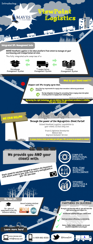 ViewPoint Logistics Product Info. Infographic